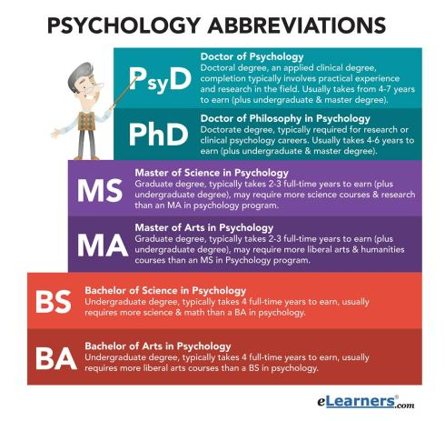 psychology-abbreviations.jpg